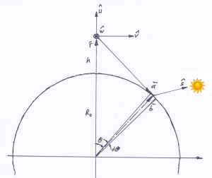 AlbedoGeometry1X