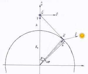 AlbedoGeometry1X