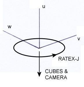 ViewingVectors